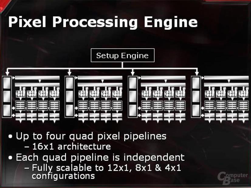 Pixel Processing Engine