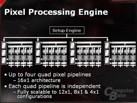 Pixel Processing Engine