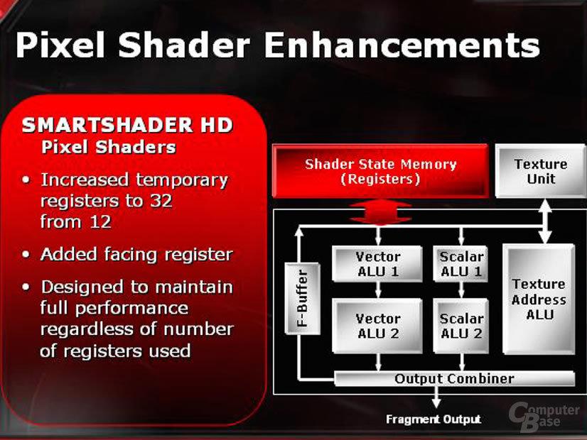 Pixel Shader Enhancements
