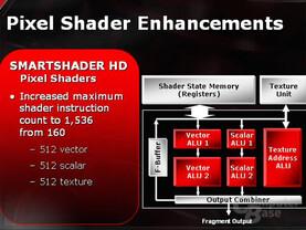 Pixel Shader Enhancements2