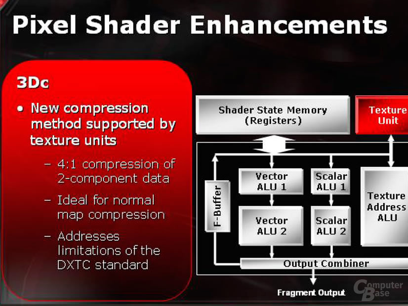 Pixel Shader Enhancements4