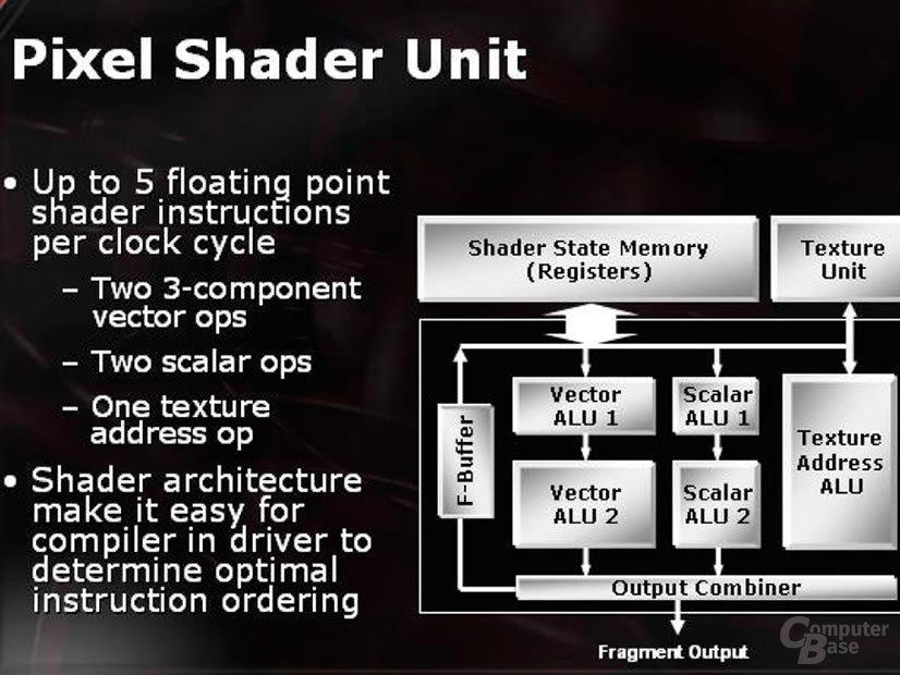 Pixel Shader Unit 2
