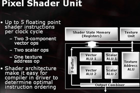Pixel Shader Unit 2