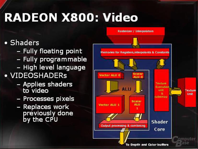 Radeon X800 Video