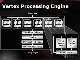 Vertex Processing Engine Detail