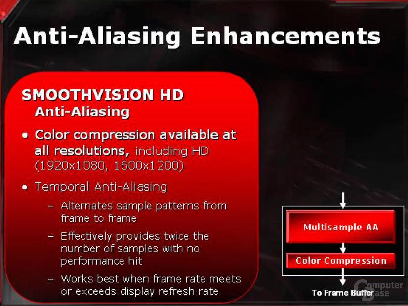 Anti-Aliasing Enhancements