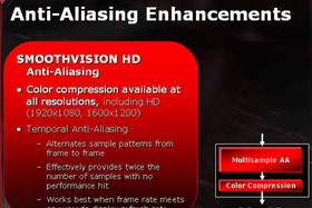 Anti-Aliasing Enhancements