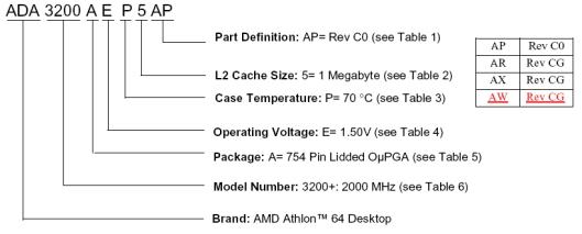 Chipbeschreibung Athlon 64
