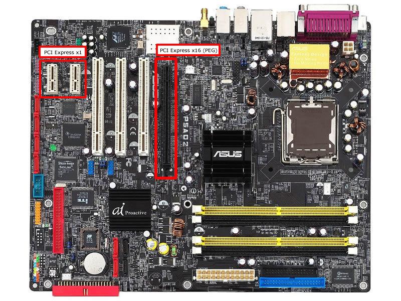 PCI Express im Einsatz