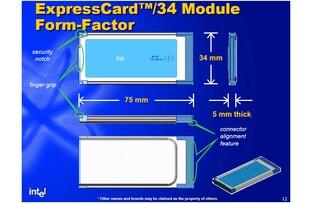 Express Card 34