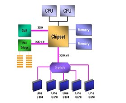 PCI Express Blockbild 1