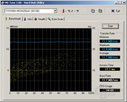 Lingus 2,5 USB2.0