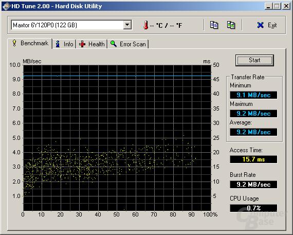 Lingus Combo 3,5 IEEE1394