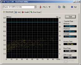 Lingus Combo 3,5 USB