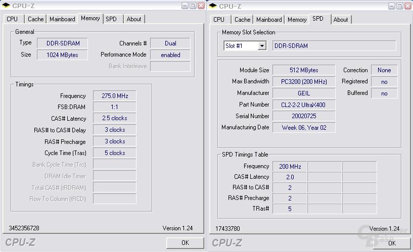 Geil Module bei DDR550