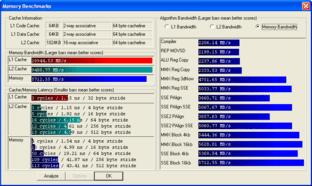 Athlon 64 FX-55 Speicherdurchsatz (CL2-3-2-6)