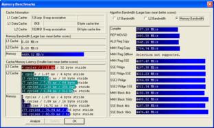 Pentium 4 560 (Prescott, 3,6 GHz) Speicherdurchsatz