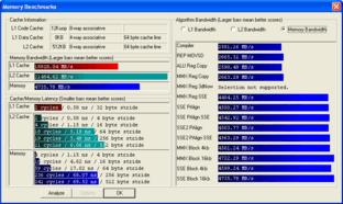 P4EE 3,46 GHz mit schnellen Timings (DDR2-533-CL3-3-3-10)