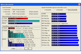 P4EE 3,46 GHz mit normalen Timings (DDR2-533-CL4-4-4-12)