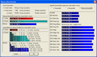 P4EE 3,40 GHz mit normalen Timings (DDR2-533-CL4-4-4-12)