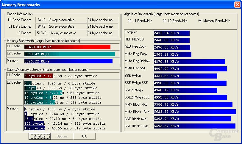ATi RX480 Science Mark