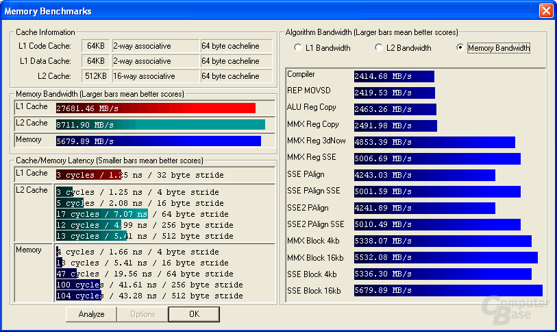 VIA K8T800 Pro Science Mark