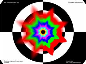 AF-Optimierungen auf dem AF-Tester