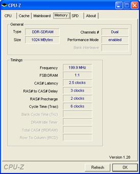 FSB 200 und RAM-Timings