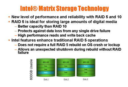 Intel Matrix Storage Technology