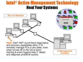 Intel Active Management Technology - 2