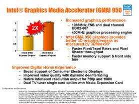 GMA 950