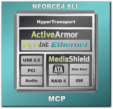 Media Center Processor