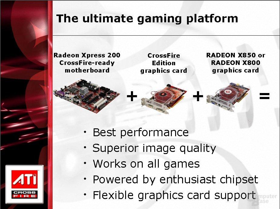 CrossFire-Plattform - bestehend aus drei Teilen