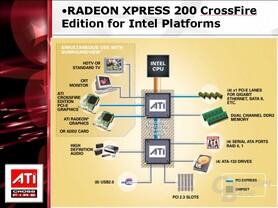 Intel-Chipsatz - mit integrierter Grafik