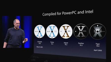 OS X ist Intel-kompatibel