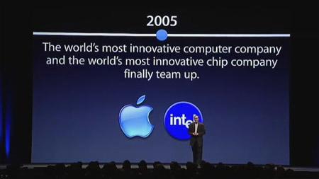 innovativste Zusammenarbeit