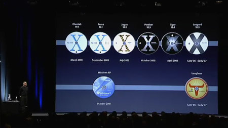 Mac OS X Leopard