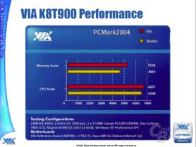 PCMark2004 Diagramm