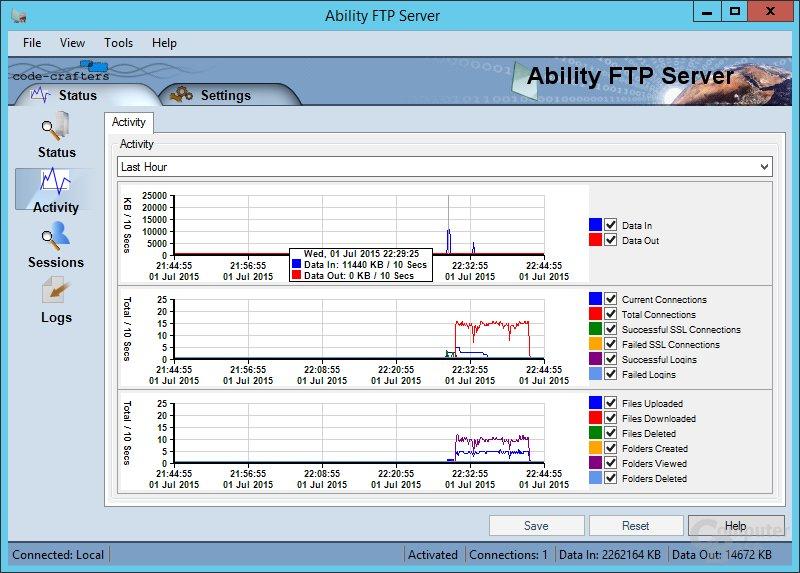Ability FTP Server – Main