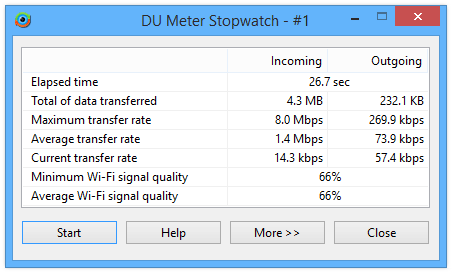 DU Meter – Stopwatch