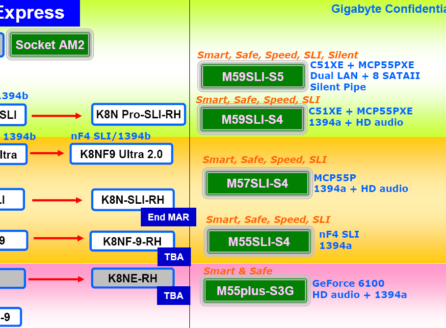 1428_large_gigabyte_roadmap