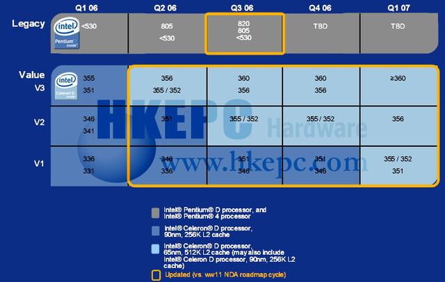 Intel Roadmap: 65 nm Celeron kommt im zweiten Quartal, Quelle: HKEPC.com