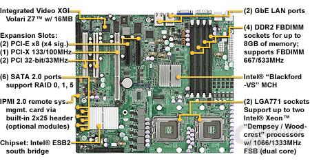 Tempest i5000VF (S5370)