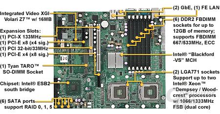 Tempest i5000VS (S5372)