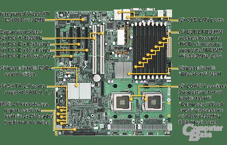 Tempest i5000PX (S5380)