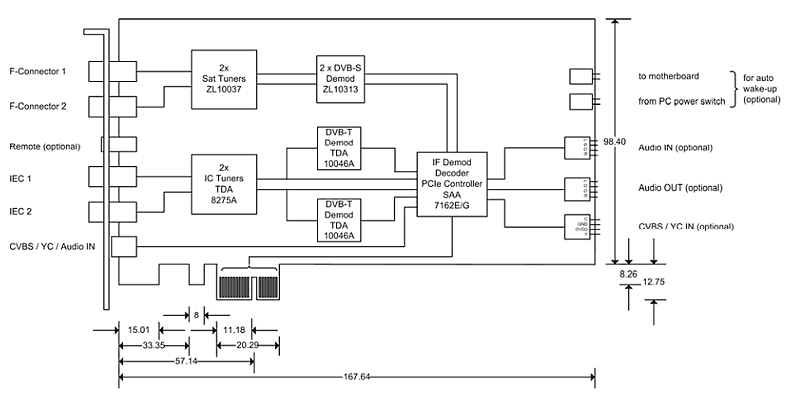 Pinnacle PCTV 7010iX Boardlayout (Quelle: Golem.de)