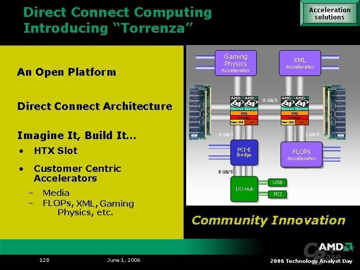 AMD Analyst Day 2006: Co-Prozessoren für Server