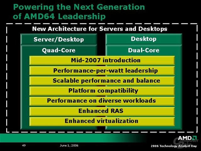 AMD Analyst Day: K8L-Architektur