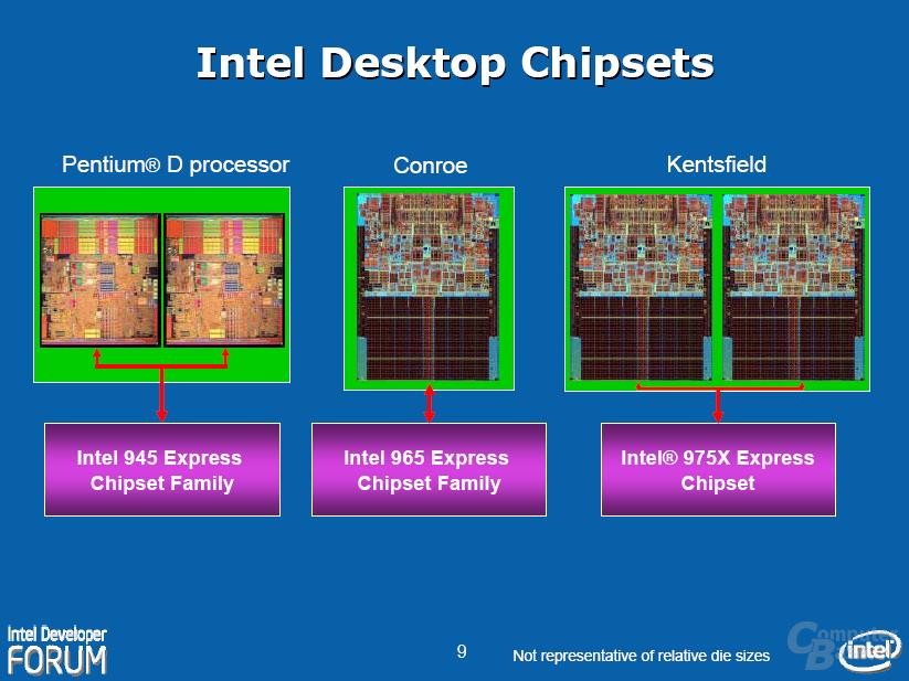 Intel Conroe und Woodcrest