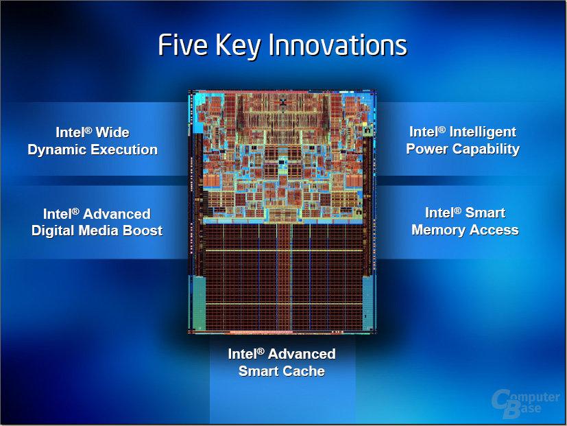 Intels Core-Mirkoarchitektur